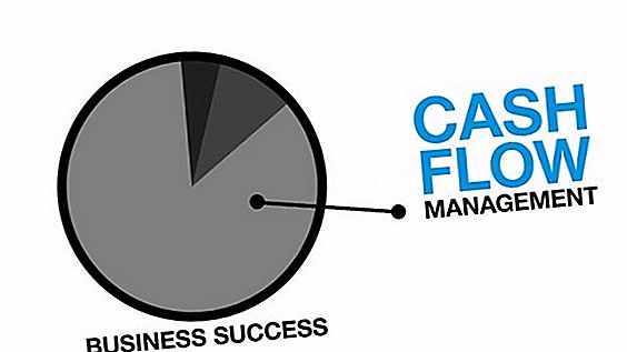 Cash Flow Management in Business
