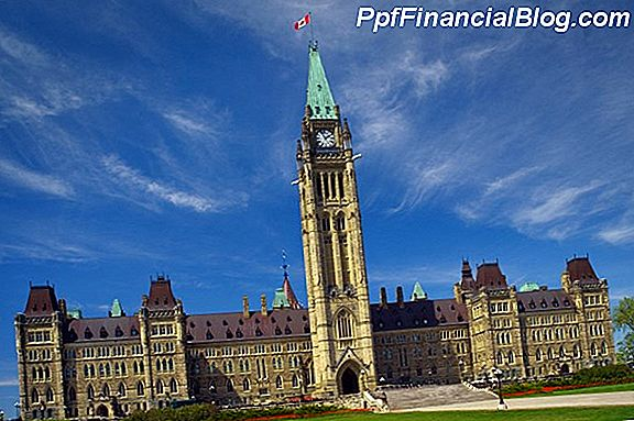 Federal Incorporation vs Provincial i Kanada