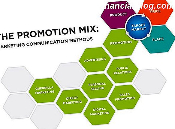 Promotions Definition (Business Promotion)