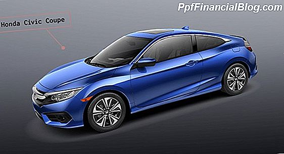 Honda - 2018 Honda Civic Tour Sweepstakes (Verlopen)