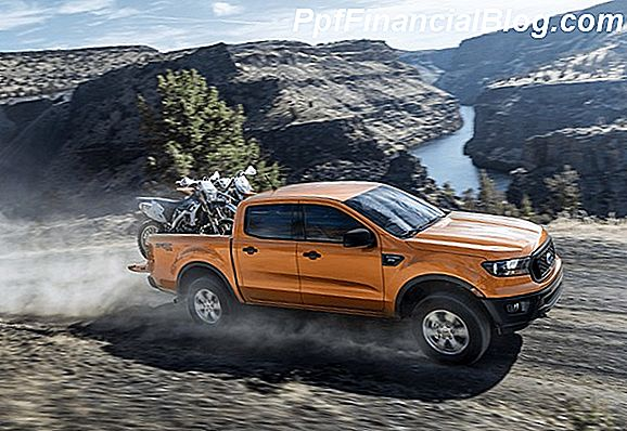 Ford - 2019 Ranger Drive Tour Sweepstakes (Verlopen)