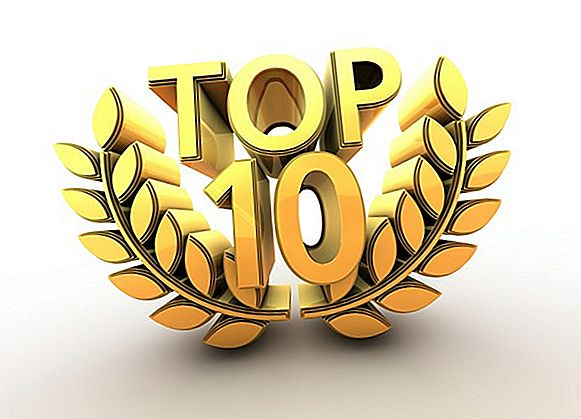 Top 10 Premium-Webhosts