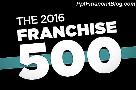 Top Global Retail Franchises 2016-2009