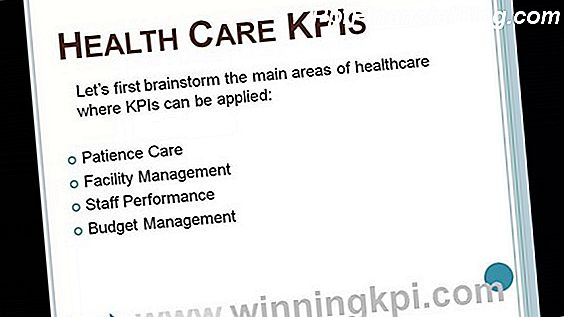 Key Performance Indicators for Business Health