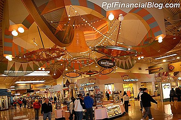 Ontario Mills Outlet Mall - Ontario, California