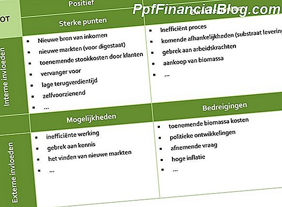 Businessplan-definitie (wat is een businessplan?)