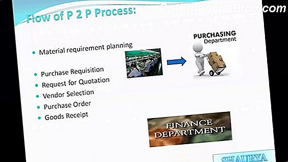 Purchase to Pay Process Supply Chain Overzicht (P2P)