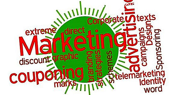 Waarom branding belangrijk is in marketing