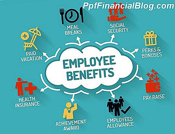 Employee Benefits Liability Coverage